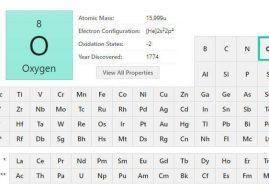 Oksijen Nedir? Oksijen Elementinin Özellikleri Kullanımı Tarihçesi Eldesi