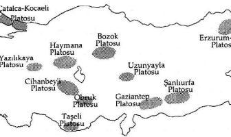Türkiye'deki Platolar