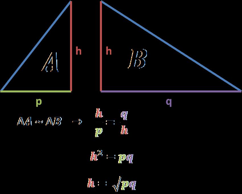 Geometrik Ortalama