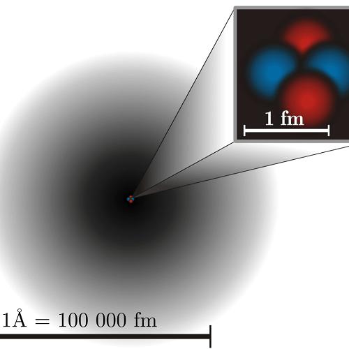 electron bulutu