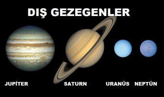 Dış Gezegenler