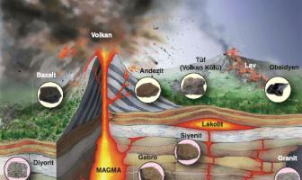 volkanik kayaçlar