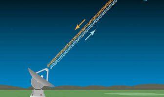 dsn anten