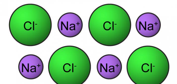 iyonik bileşik